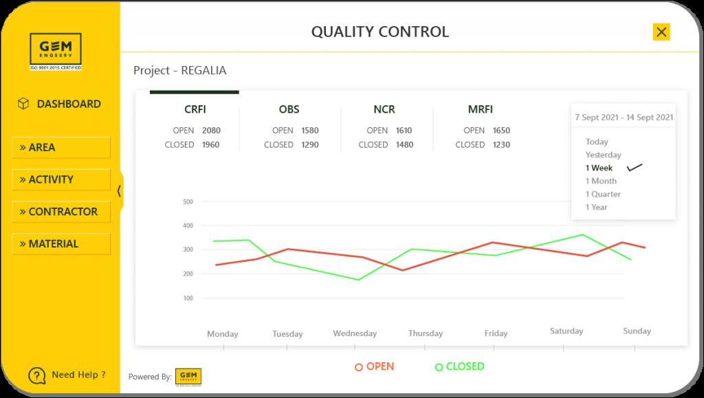 Quality App Dashboard 1