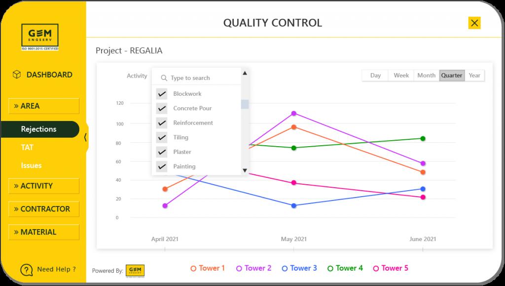 Quality App Dashboard 2